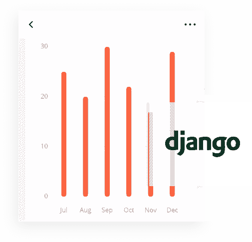 Django Framework - The backend used by Django Dashboard Argon Web App.