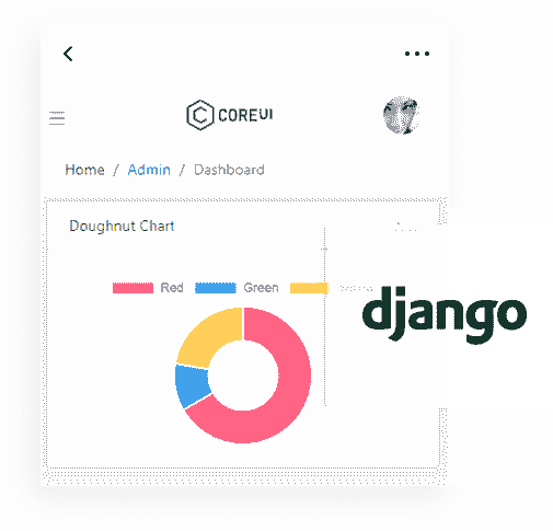 Django Framework - The backend used by Django Dashboard CoreUI Web App.