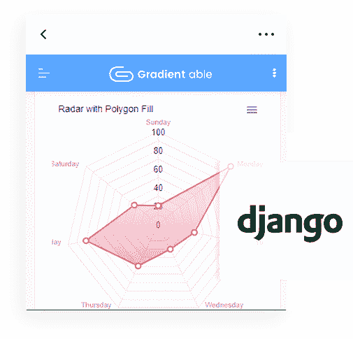 Django Framework - The backend used by Gradient Able Django Web App.