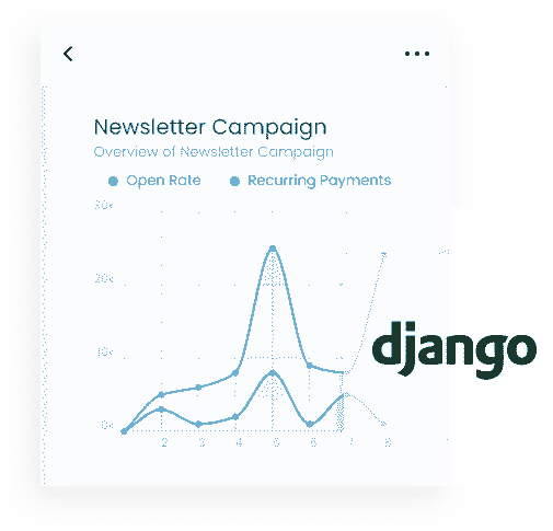 Flask Framework - The backend used by Django Material Wpx PRO Web App.
