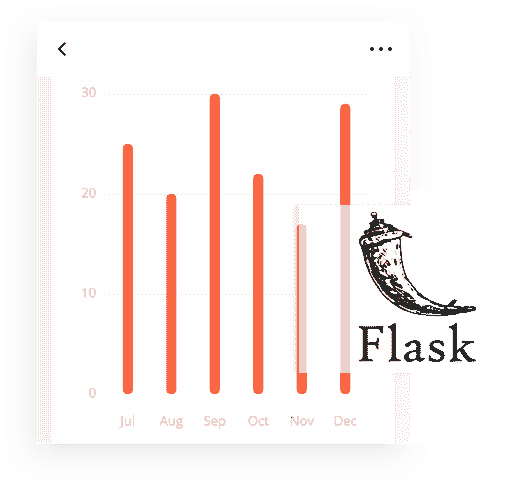 Flask Framework - The backend used by Black Dashboard Web App.