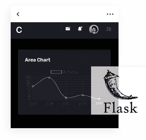 Django Framework - The backend used by Flask Corona Dark PRO Web App.