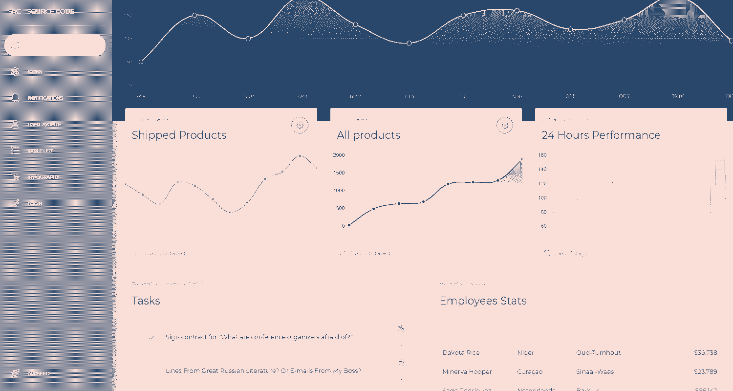 Flask Dashboard NowUI - Now UI Design.