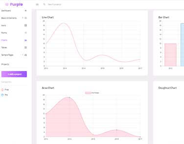 Flask Dashboard Purple - Features: Database, ORM, Deploy Scripts.