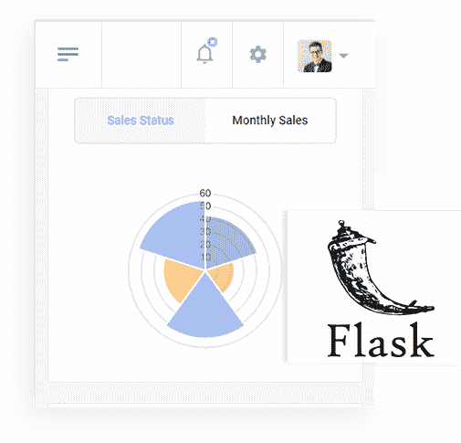 Django Framework - The backend used by Flask Dashboard Sleek Web App.