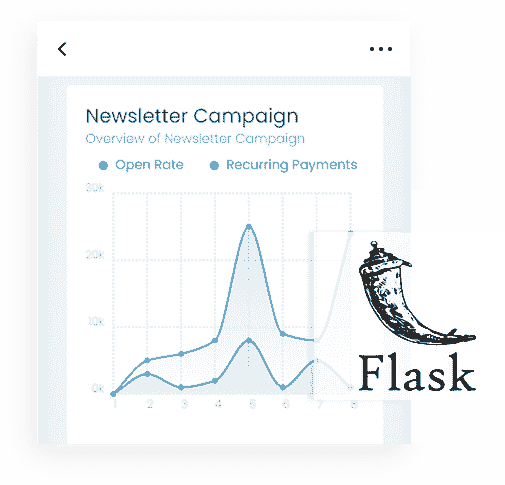 Flask Framework - The backend used by Flask Material Wpx PRO Web App.