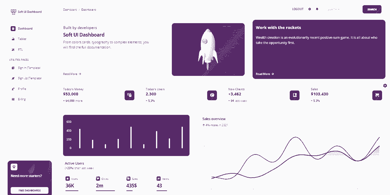 Flask Soft UI Dashboard - Seed project provided by AppSeed.