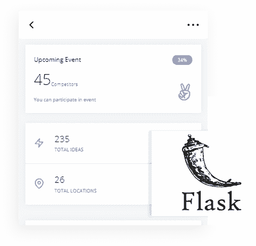 Flask Framework - The backend used by Jinja Datta Able Web App.