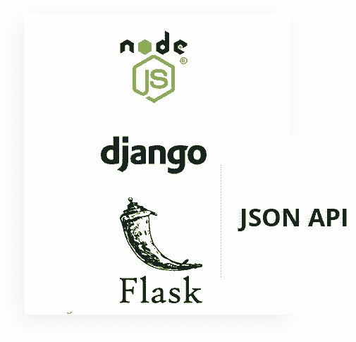 Node JS - The API backend used by Full-Stack React Datta PRO Web App.